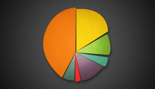 pie chart with segments of traffic